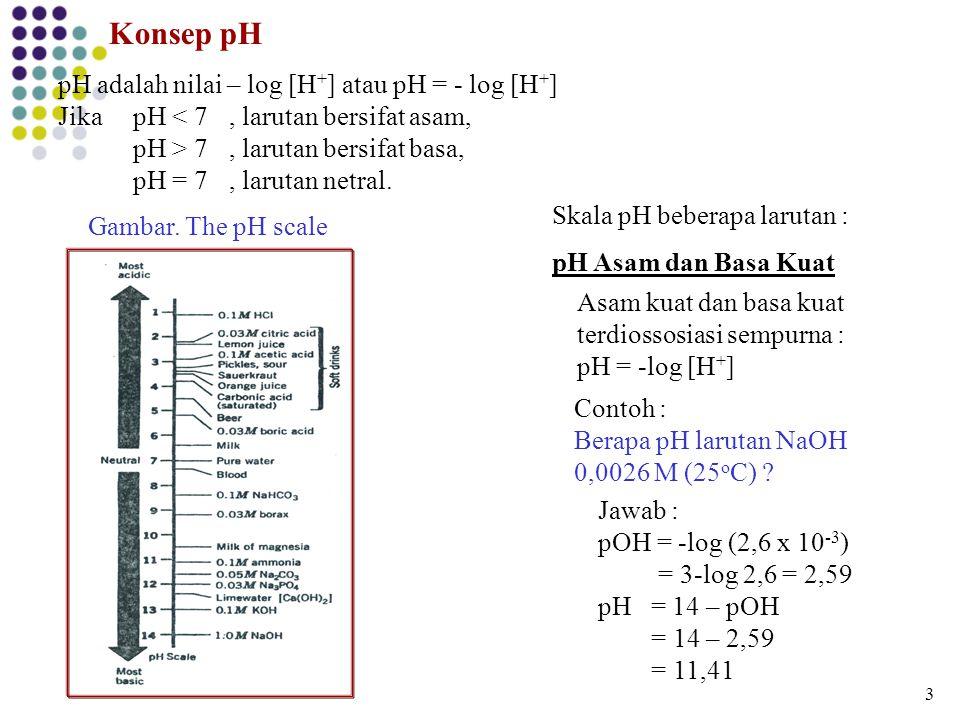 Konsep pH pH adalah nilai – log [H+] atau pH = - log [H+] Jika